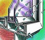 window drainage image
